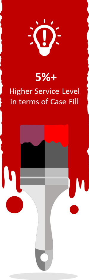 Image_Higher Service Level in terms of Case Fill_V2