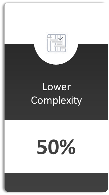 Lower Complexity [Image | Algorhythm Tech]