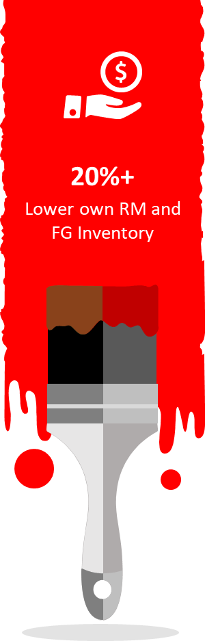 Image Lower own RM and FG Inventory V2 | Algorhythm Tech