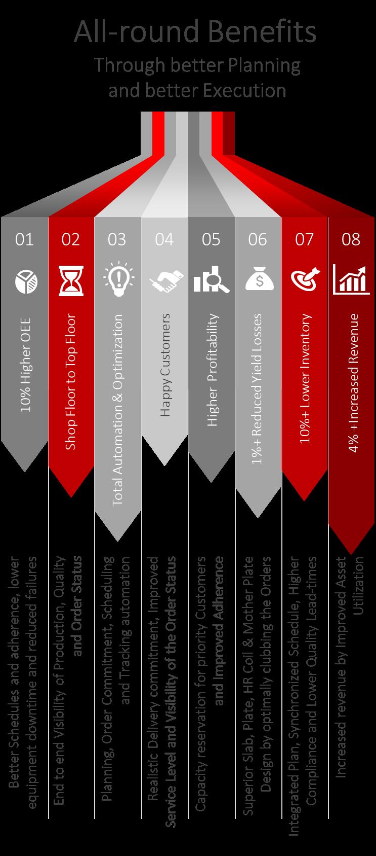 Metal Inudstry Solutions Image | Algorhythm Tech